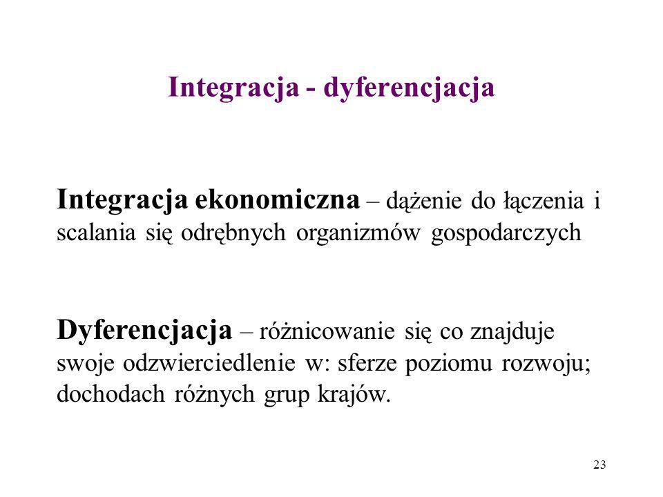 Integracja - dyferencjacja