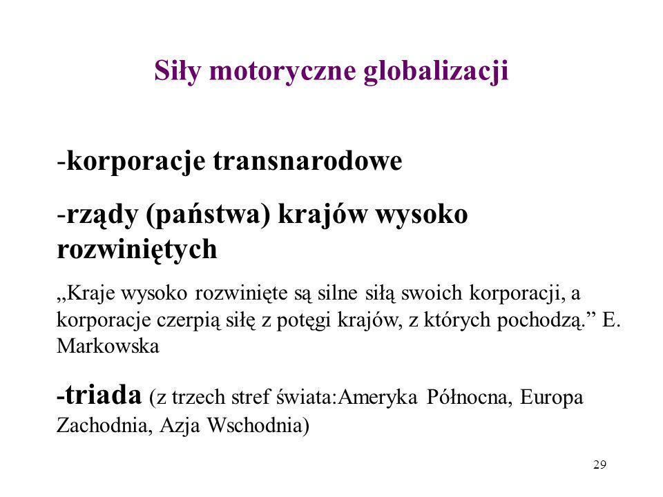 Siły motoryczne globalizacji