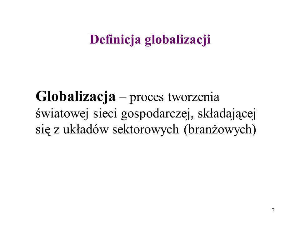 Definicja globalizacji