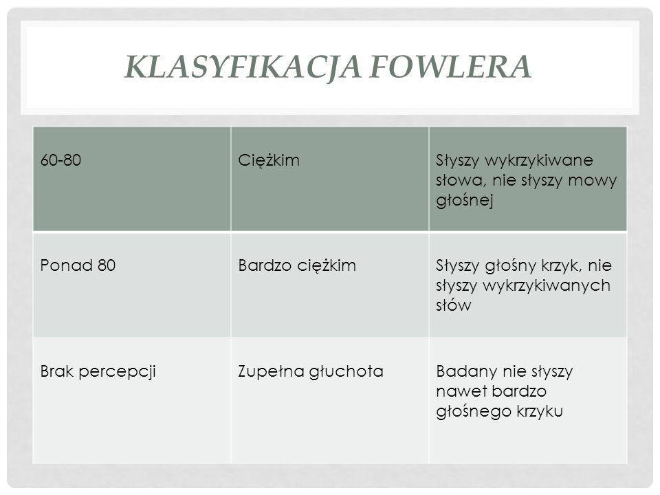 Klasyfikacja Fowlera 60-80 Ciężkim
