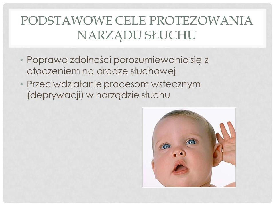 Podstawowe cele protezowania narządu słuchu