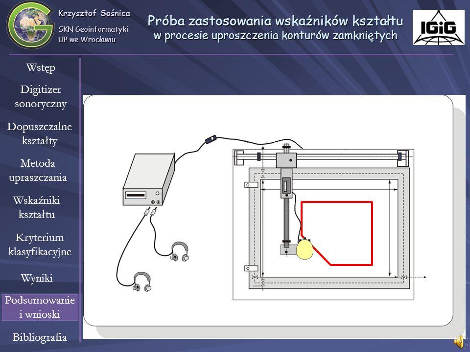 Krzysztof Sośnica SKN Geoinformatyki. UP we Wrocławiu. Próba zastosowania wskaźników kształtu w procesie uproszczenia konturów zamkniętych.