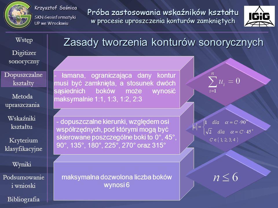 Zasady tworzenia konturów sonorycznych