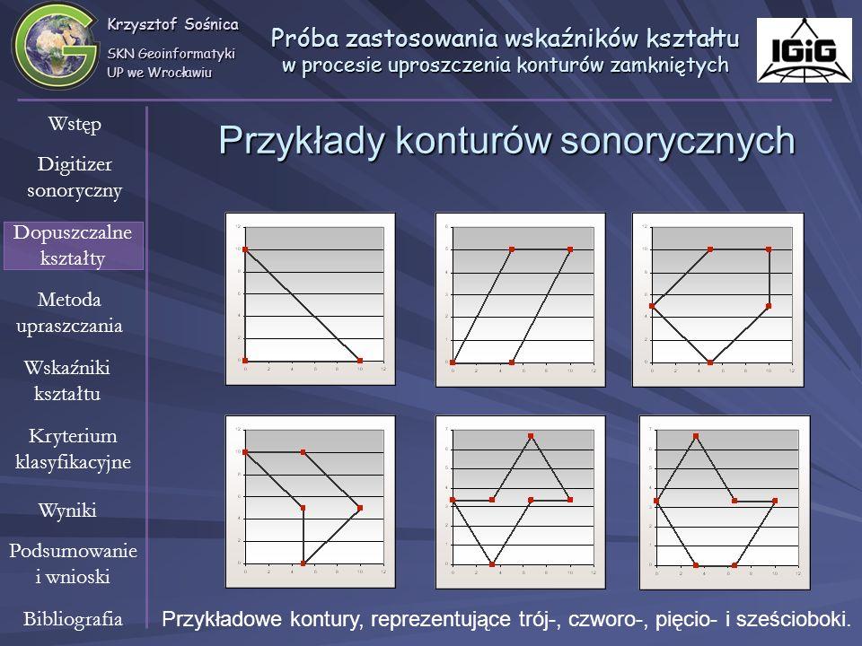 Przykłady konturów sonorycznych