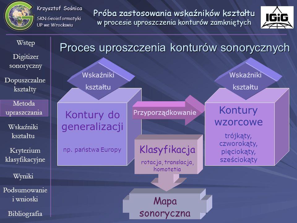 Proces uproszczenia konturów sonorycznych