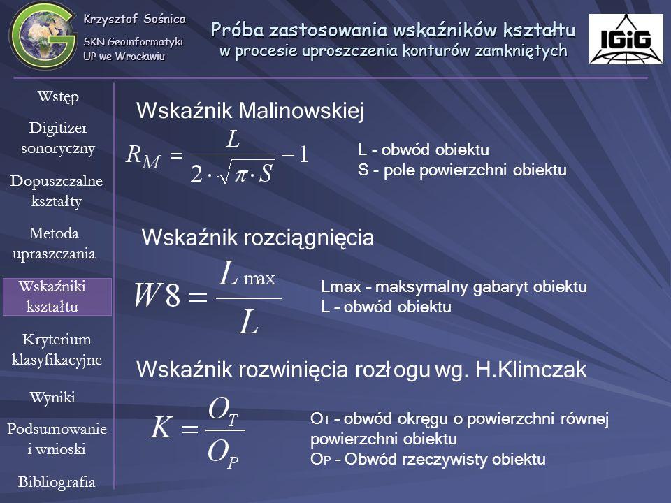 Wskaźnik Malinowskiej