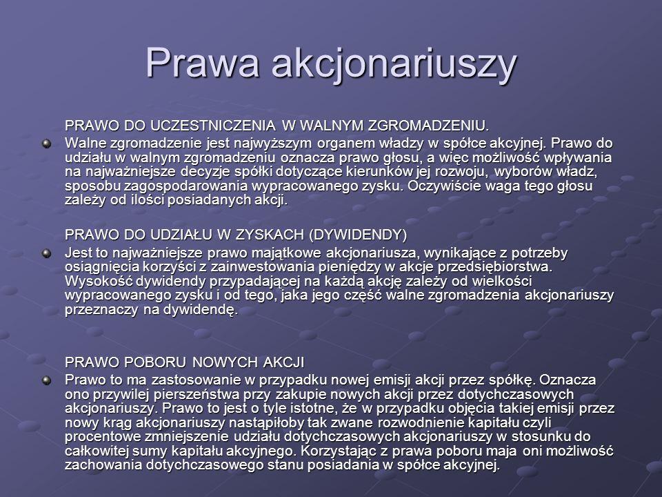 Prawa akcjonariuszy PRAWO DO UCZESTNICZENIA W WALNYM ZGROMADZENIU.