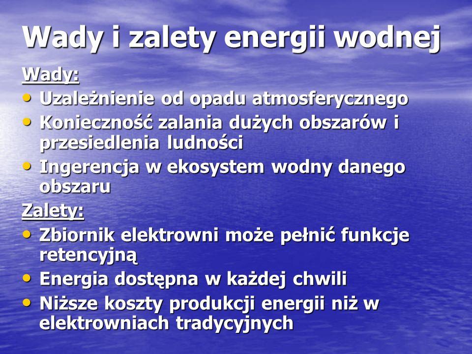 Wady i zalety energii wodnej