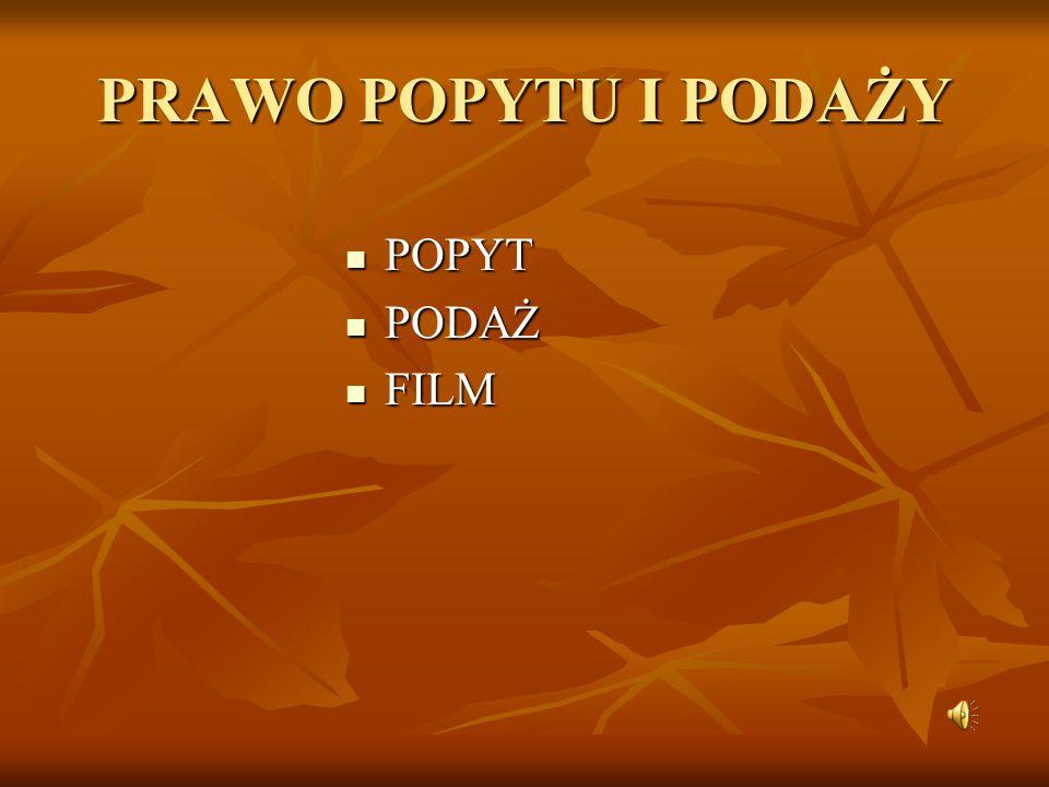 PRAWO POPYTU I PODAŻY POPYT PODAŻ FILM
