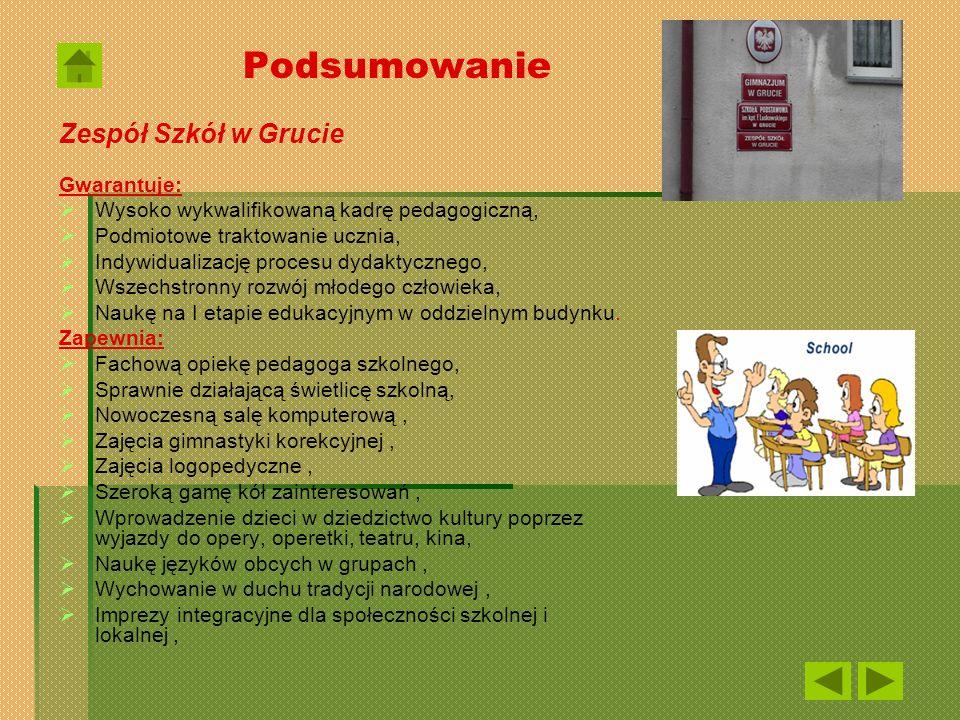 Podsumowanie Zespół Szkół w Grucie Gwarantuje: