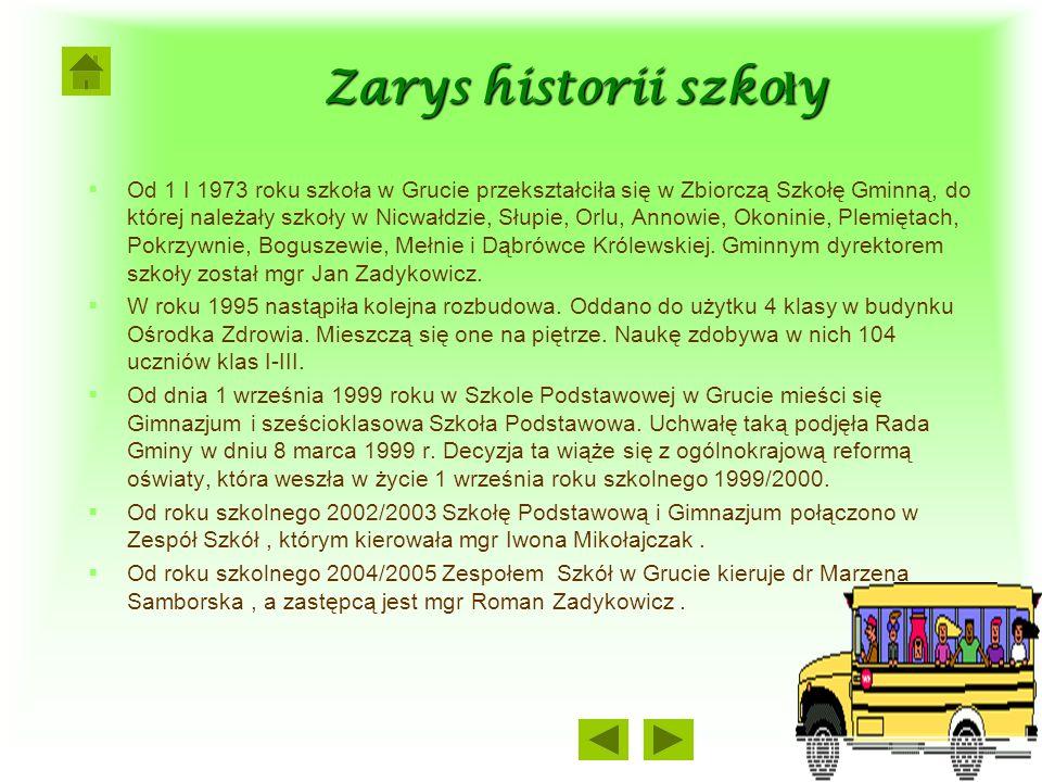 Zarys historii szkoły
