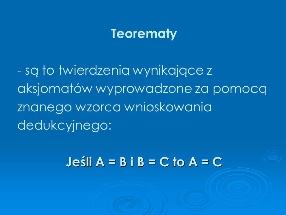 Teorematy - są to twierdzenia wynikające z. aksjomatów wyprowadzone za pomocą. znanego wzorca wnioskowania.