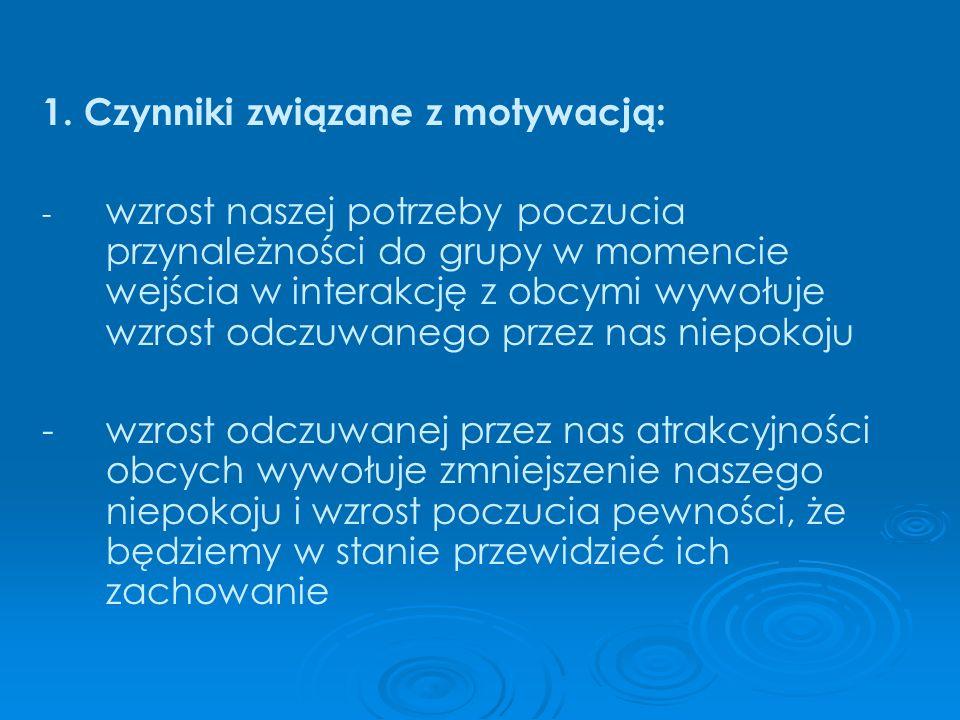 1. Czynniki związane z motywacją: