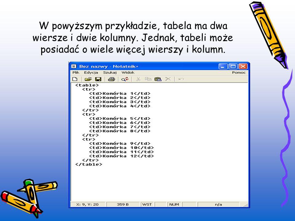 W powyższym przykładzie, tabela ma dwa wiersze i dwie kolumny