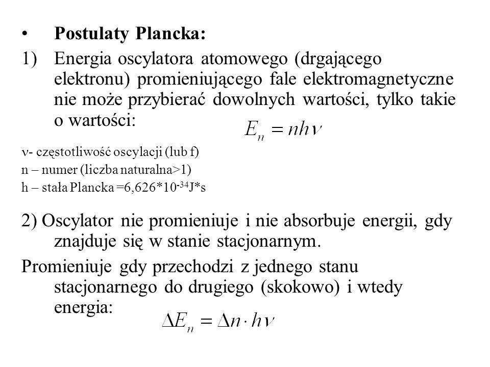Postulaty Plancka: