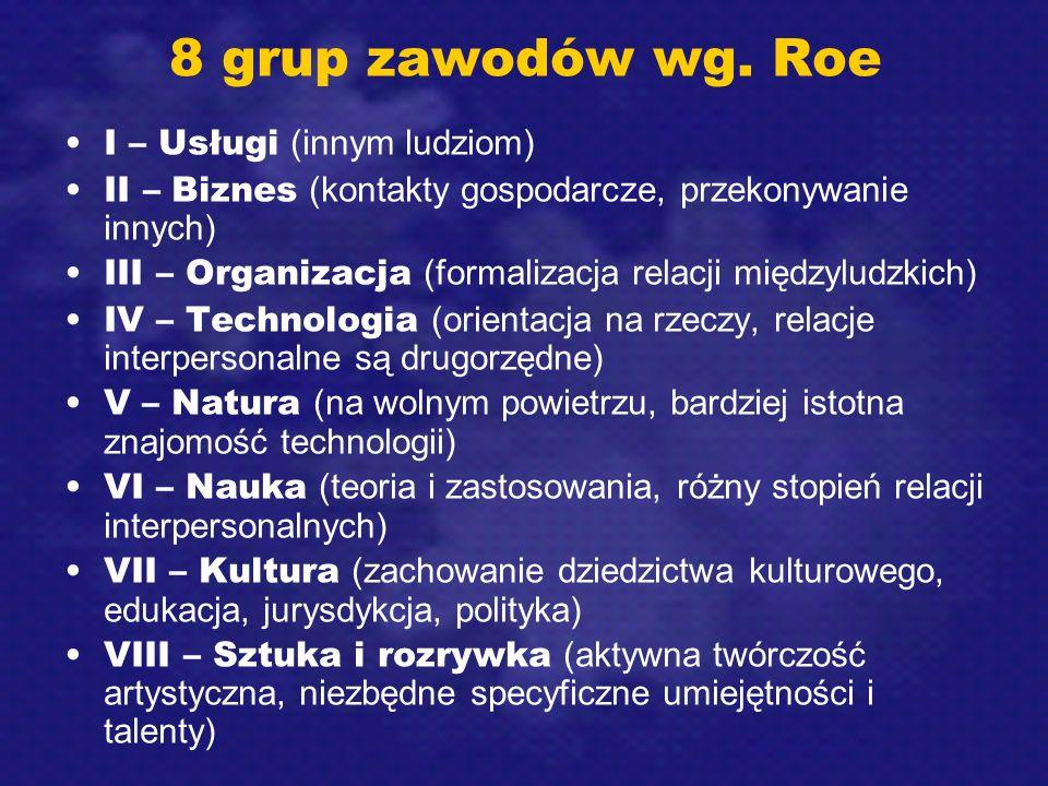8 grup zawodów wg. Roe I – Usługi (innym ludziom)