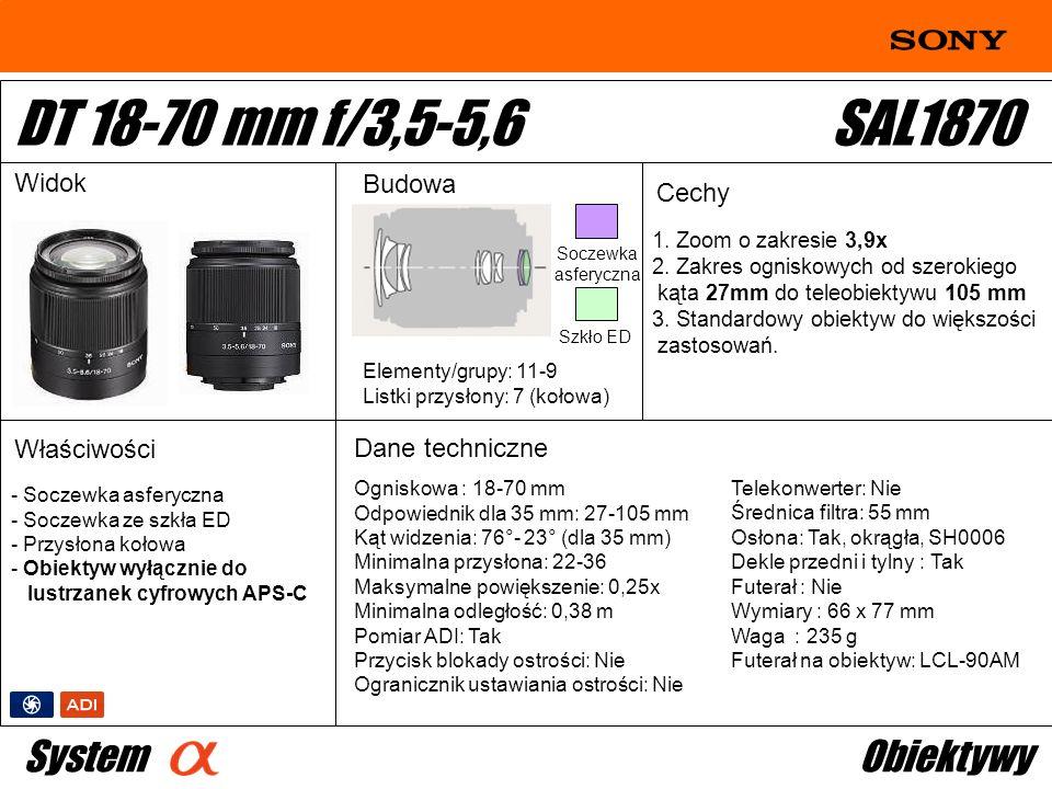 DT 18-70 mm f/3,5-5,6 SAL1870 System Obiektywy Widok Budowa Cechy