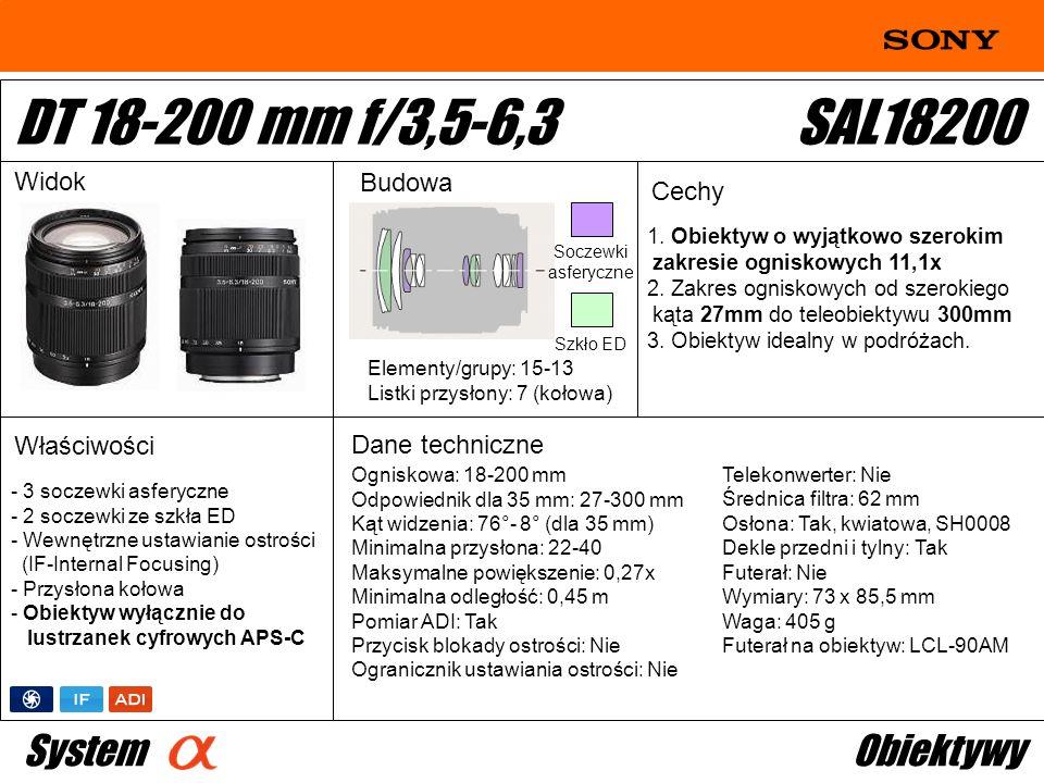 DT 18-200 mm f/3,5-6,3 SAL18200 System Obiektywy Widok Budowa Cechy