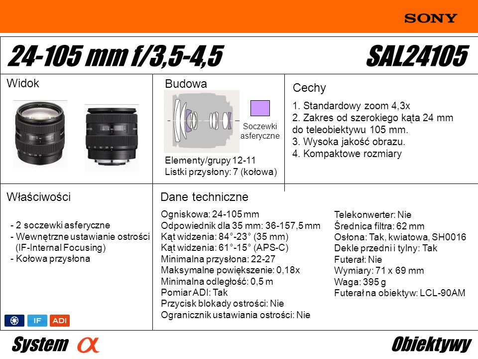 24-105 mm f/3,5-4,5 SAL24105 System Obiektywy Widok Budowa Cechy