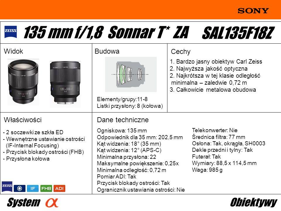 135 mm f/1,8 Sonnar T* ZA SAL135F18Z System Obiektywy Widok Budowa