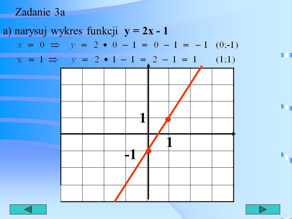 Zadanie 3a a) narysuj wykres funkcji y = 2x - 1 1 1 -1
