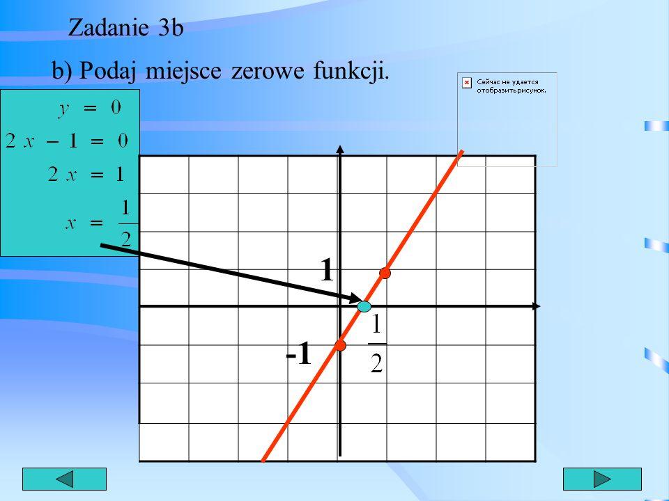 Zadanie 3b b) Podaj miejsce zerowe funkcji. 1 -1