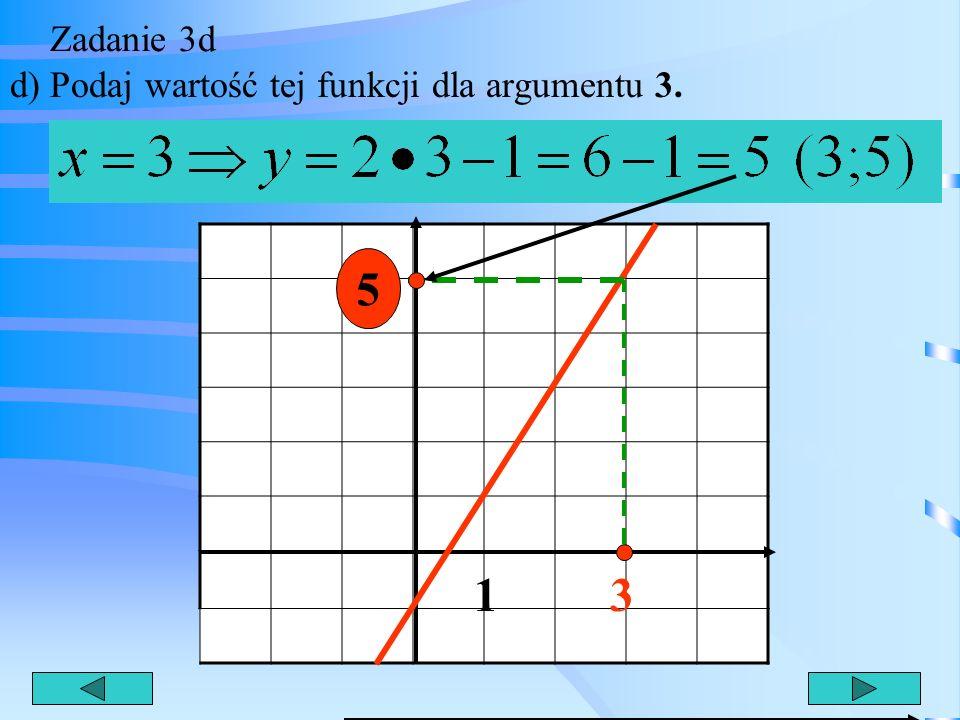 Zadanie 3d d) Podaj wartość tej funkcji dla argumentu 3. 5 1 3