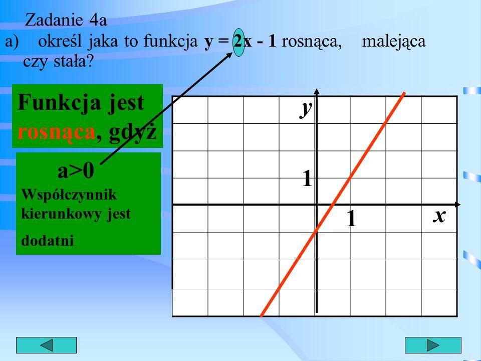 Funkcja jest y rosnąca, gdyż a>0 1 x 1 Zadanie 4a