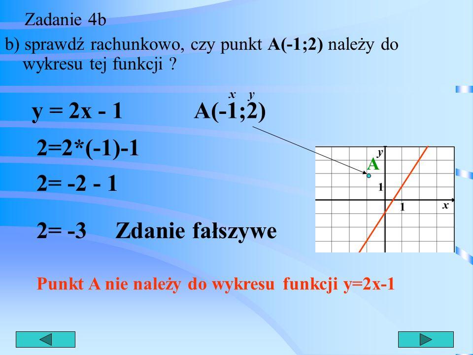 y = 2x - 1 A(-1;2) 2=2*(-1)-1 2= -2 - 1 2= -3 Zdanie fałszywe
