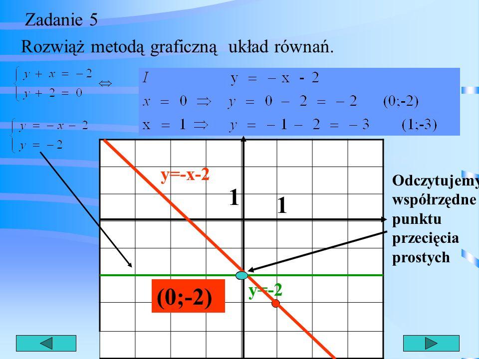 1 1 (0;-2) Rozwiąż metodą graficzną układ równań. Zadanie 5 y=-x-2