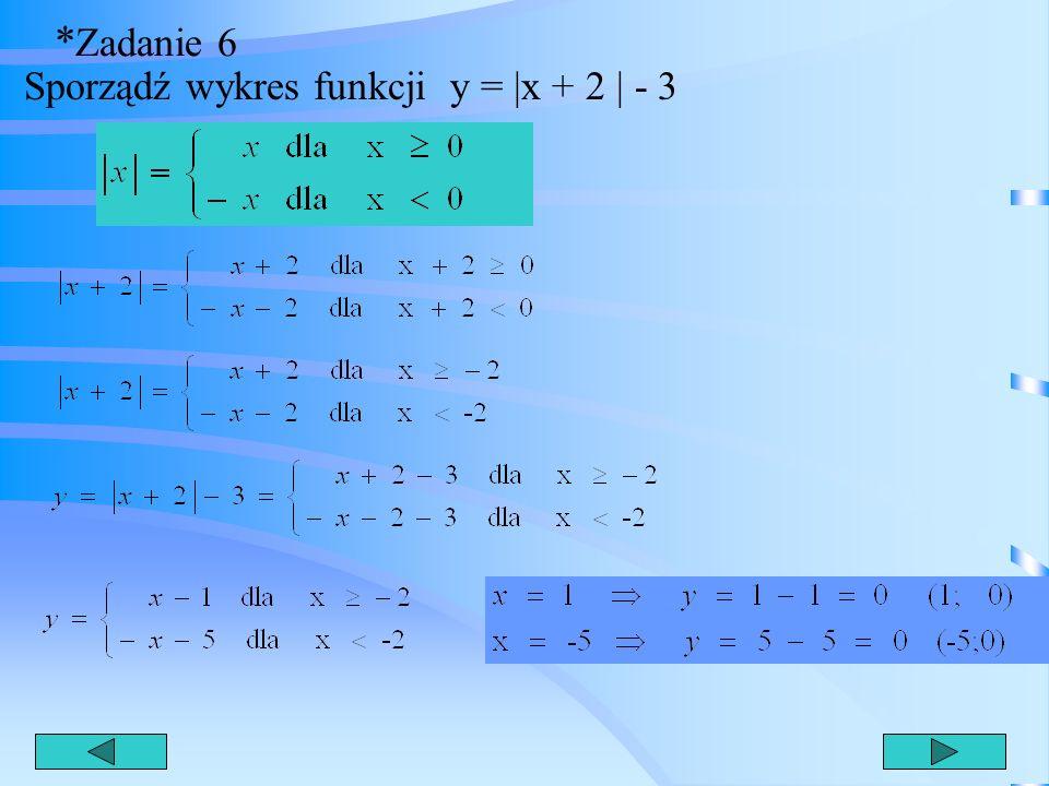 Sporządź wykres funkcji y = |x + 2 | - 3