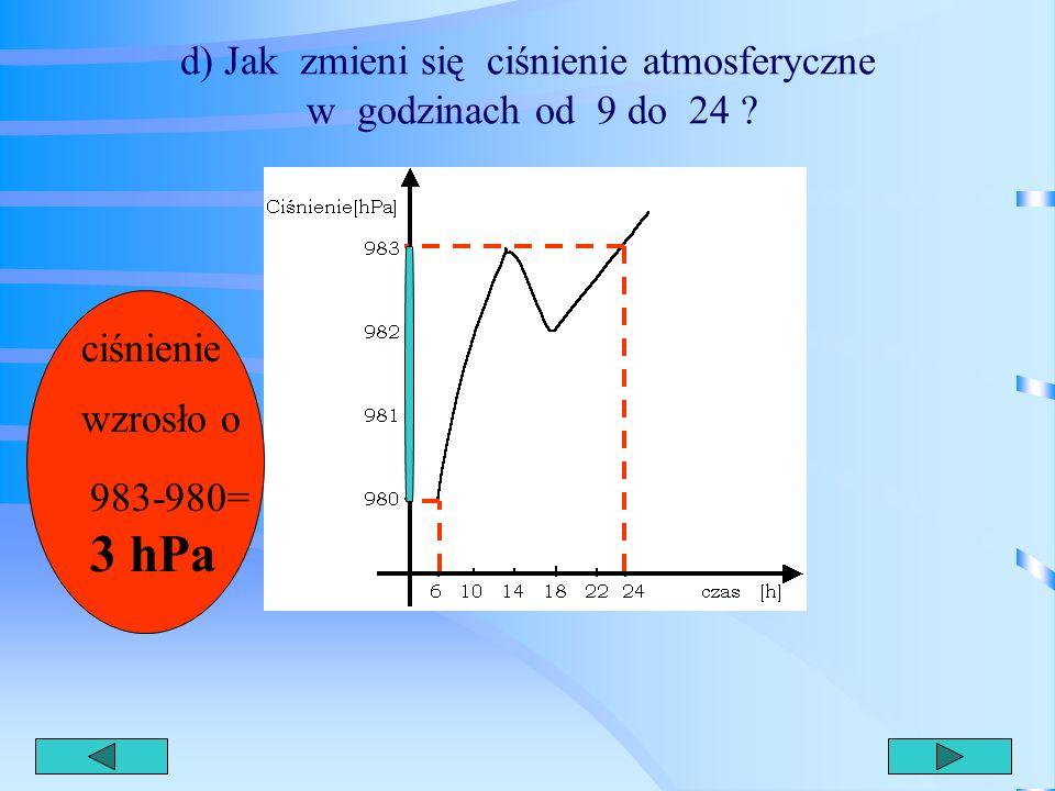 d) Jak zmieni się ciśnienie atmosferyczne w godzinach od 9 do 24