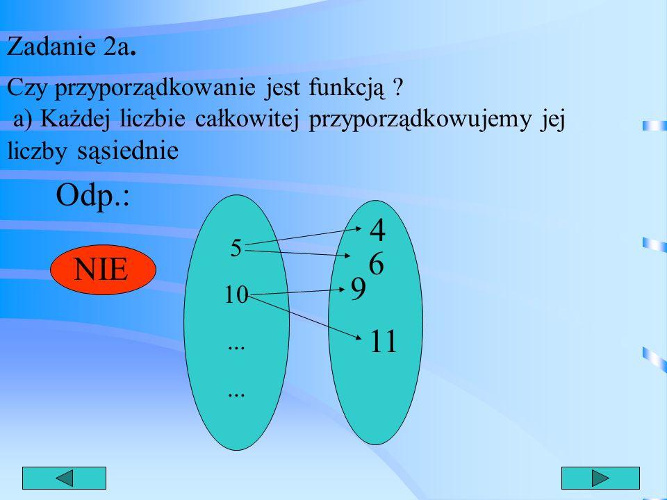 Zadanie 2a. Czy przyporządkowanie jest funkcją a) Każdej liczbie całkowitej przyporządkowujemy jej liczby sąsiednie.