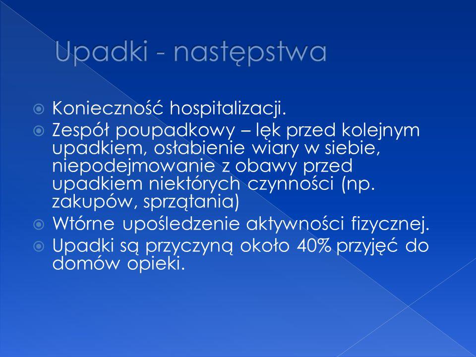 Upadki - następstwa Konieczność hospitalizacji.