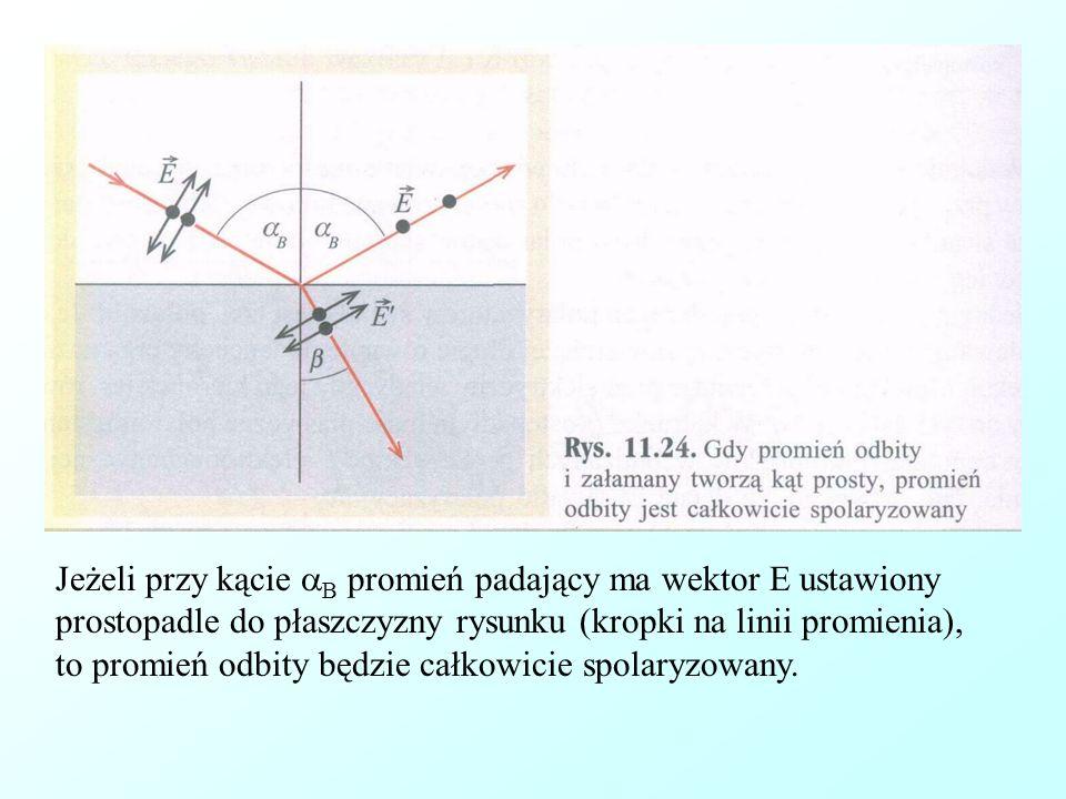 Jeżeli przy kącie aB promień padający ma wektor E ustawiony prostopadle do płaszczyzny rysunku (kropki na linii promienia), to promień odbity będzie całkowicie spolaryzowany.