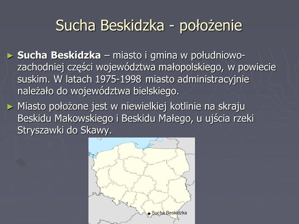 Sucha Beskidzka - położenie