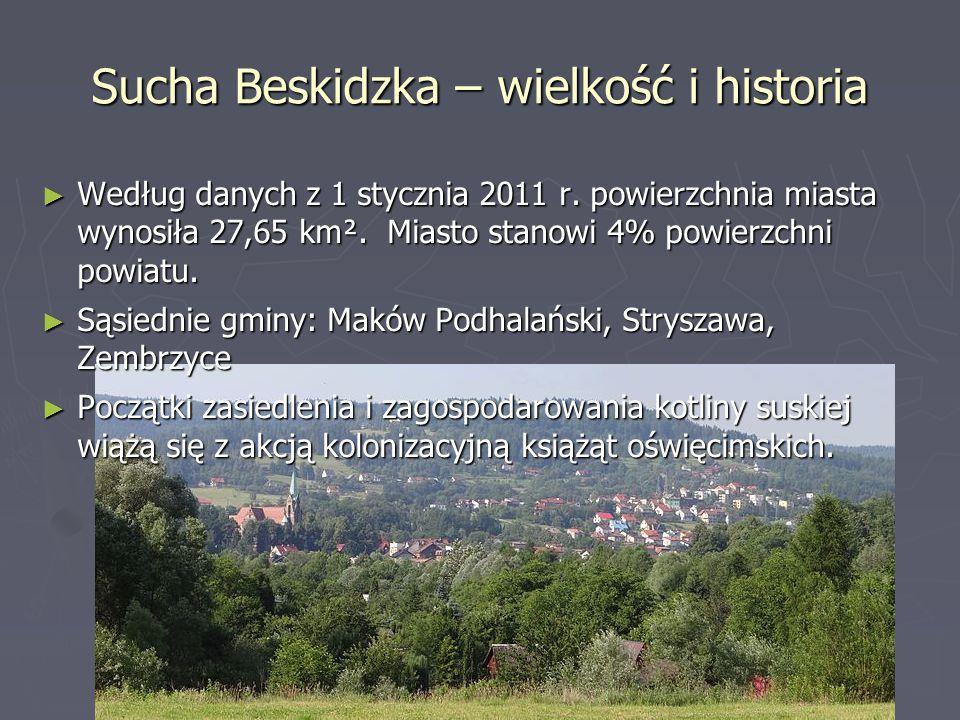 Sucha Beskidzka – wielkość i historia