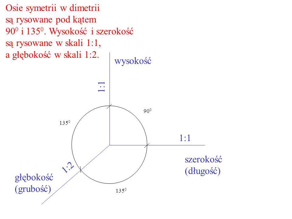 Osie symetrii w dimetrii są rysowane pod kątem