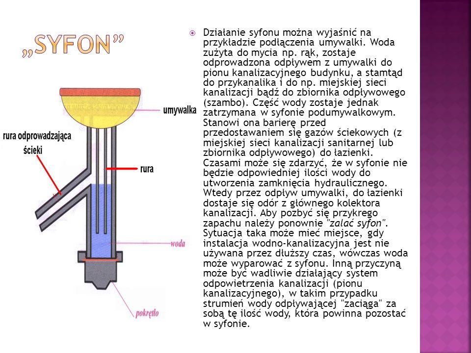 """Syfon"