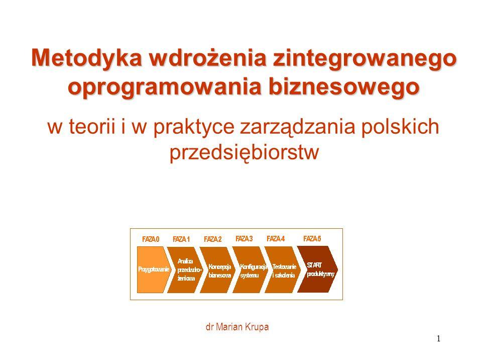 Metodyka wdrożenia zintegrowanego oprogramowania biznesowego
