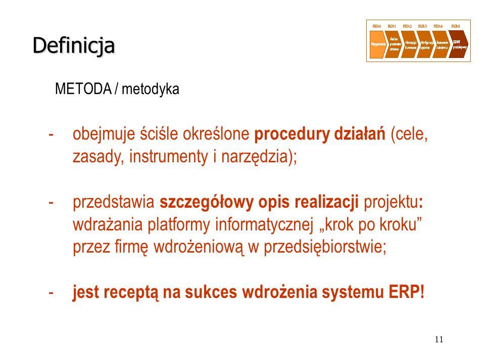 Definicja METODA / metodyka. obejmuje ściśle określone procedury działań (cele, zasady, instrumenty i narzędzia);