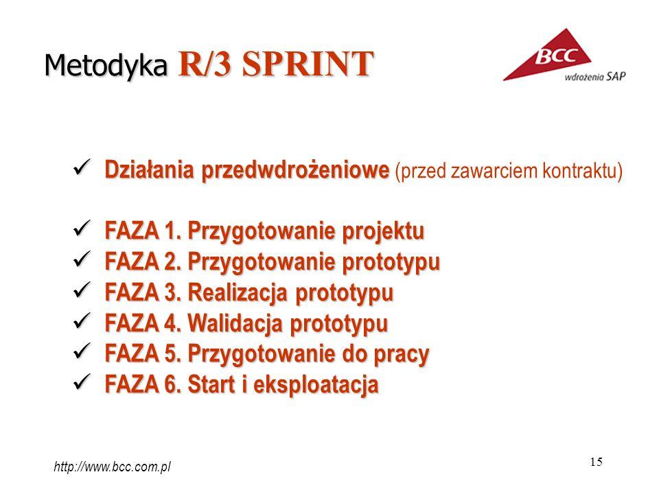 Metodyka R/3 SPRINT Działania przedwdrożeniowe (przed zawarciem kontraktu) FAZA 1. Przygotowanie projektu.