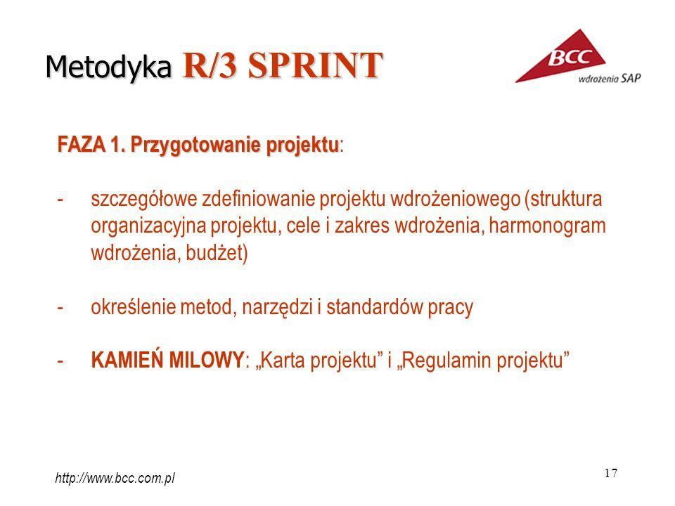 Metodyka R/3 SPRINT FAZA 1. Przygotowanie projektu: