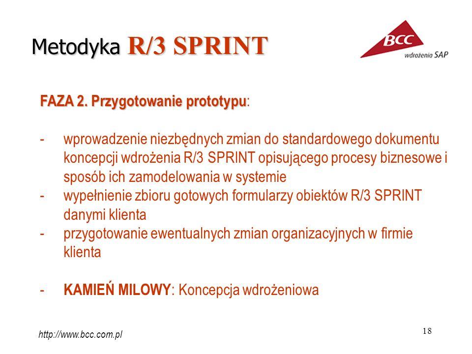 Metodyka R/3 SPRINT FAZA 2. Przygotowanie prototypu: