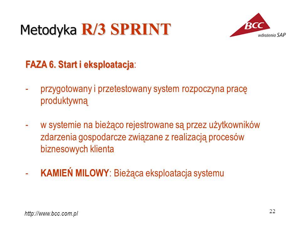 Metodyka R/3 SPRINT FAZA 6. Start i eksploatacja:
