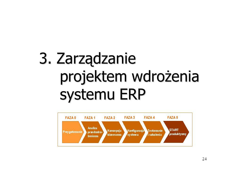 3. Zarządzanie projektem wdrożenia systemu ERP