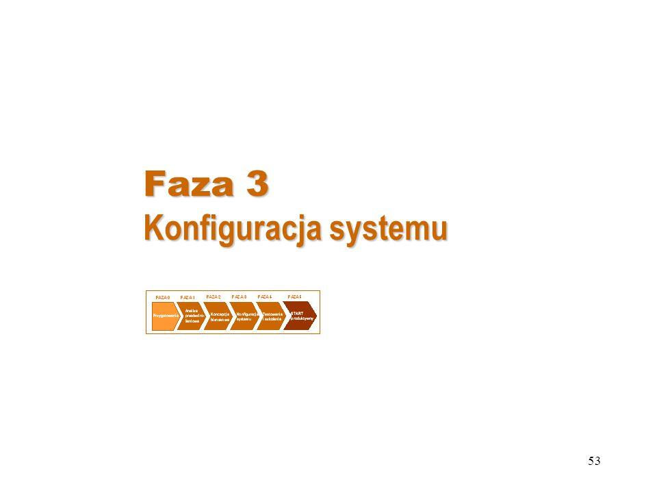 Faza 3 Konfiguracja systemu