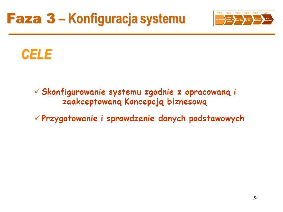 Faza 3 – Konfiguracja systemu