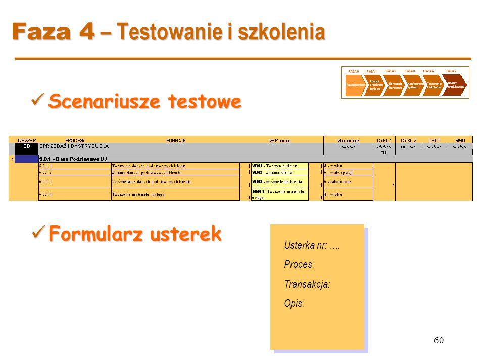 Faza 4 – Testowanie i szkolenia