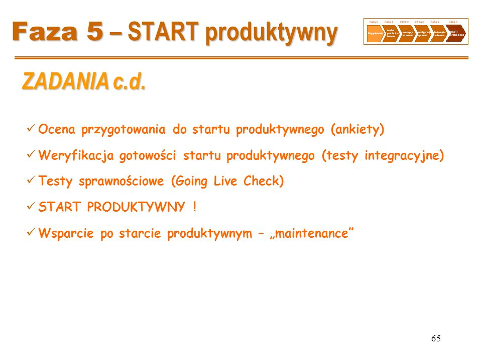 Faza 5 – START produktywny